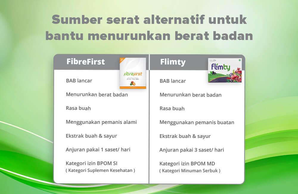 Perbedaan Dua Produk Yang Paling Top Sebagai Minuman Diet, FibreFirst vs Flimty